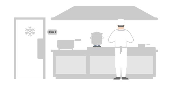 Cocina, APPCC y almacenes Checklist restauración hostelería Iristrace