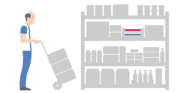 Control de almacenes Checklist supermercados retail Iristrace
