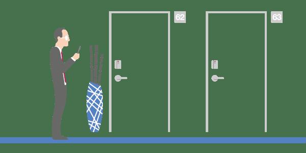 Revisiones de calidad auditorías alojamientos hoteles Iristrace