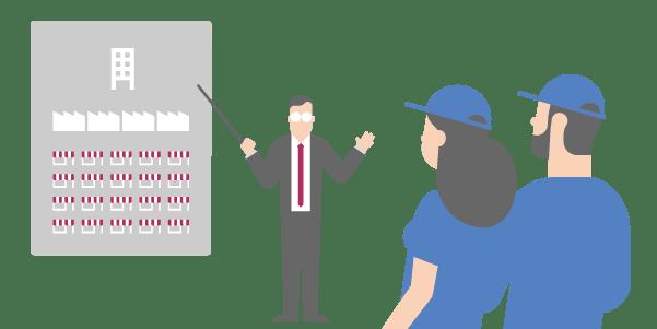Formación del personal auditorías industria Iristrace