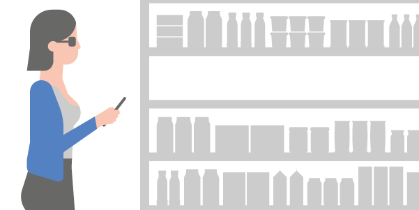 mystery shoppers digitalizar checklist supermercados retail Iristrace